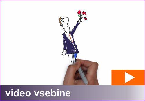 Video vsebina